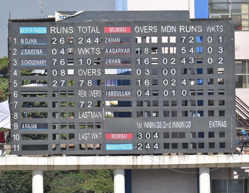 cricket match score board raw