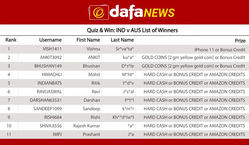 quiz & win winners